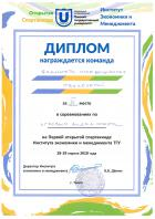 Диплом команды ФИТ 4 место